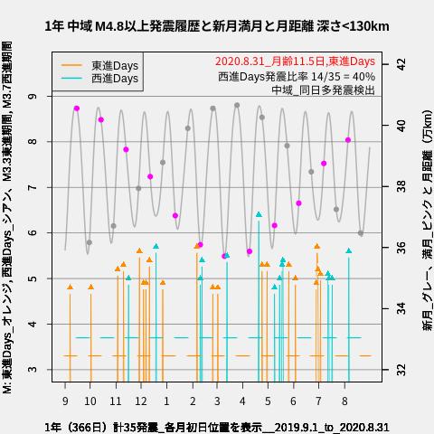 f:id:yoshihide-sugiura:20200902031634p:plain