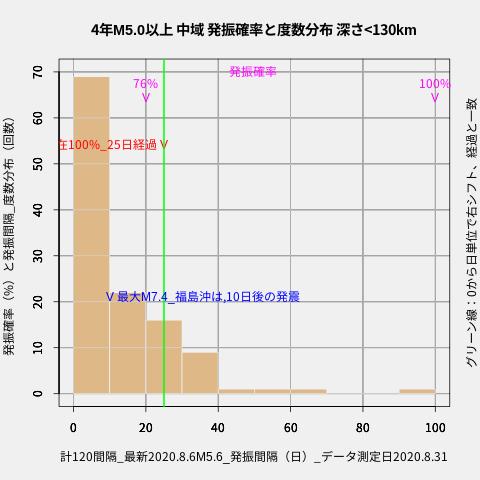 f:id:yoshihide-sugiura:20200902031650p:plain
