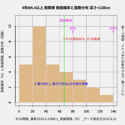f:id:yoshihide-sugiura:20200902031755p:plain