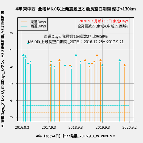 f:id:yoshihide-sugiura:20200904013501p:plain