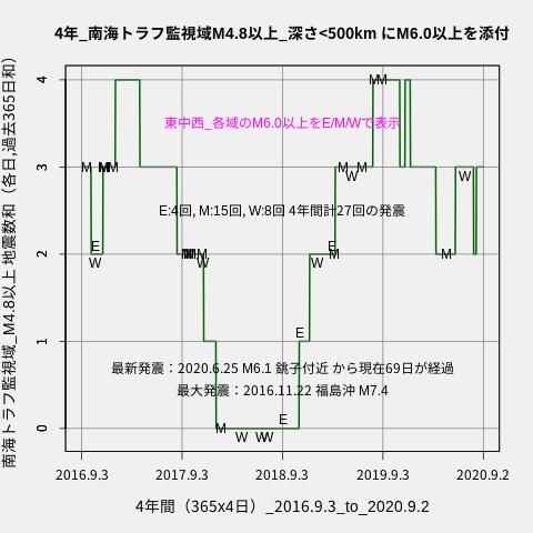 f:id:yoshihide-sugiura:20200904013524p:plain