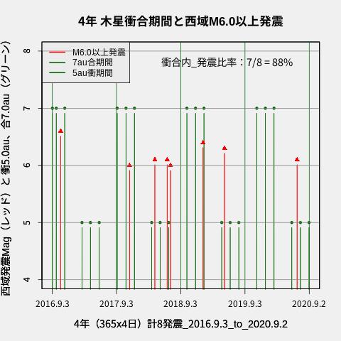 f:id:yoshihide-sugiura:20200904013545p:plain