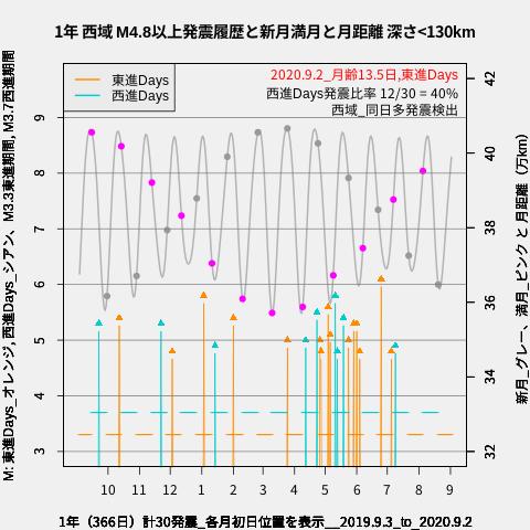 f:id:yoshihide-sugiura:20200904013847p:plain