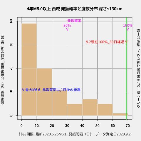 f:id:yoshihide-sugiura:20200904013909p:plain