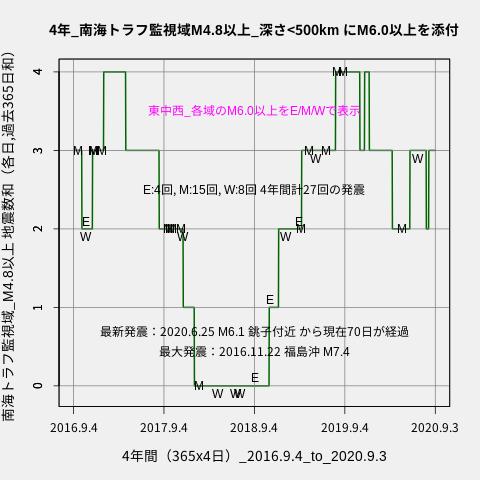 f:id:yoshihide-sugiura:20200905065545p:plain