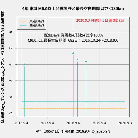 f:id:yoshihide-sugiura:20200905065607p:plain