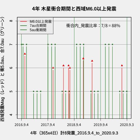 f:id:yoshihide-sugiura:20200905065625p:plain