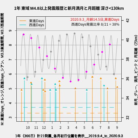 f:id:yoshihide-sugiura:20200905065649p:plain