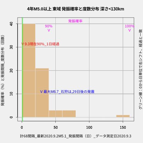f:id:yoshihide-sugiura:20200905065707p:plain
