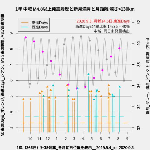 f:id:yoshihide-sugiura:20200905065732p:plain