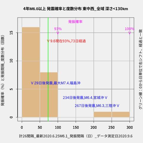 f:id:yoshihide-sugiura:20200908020435p:plain