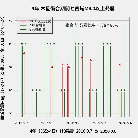 f:id:yoshihide-sugiura:20200908020551p:plain