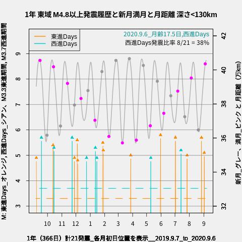 f:id:yoshihide-sugiura:20200908020610p:plain