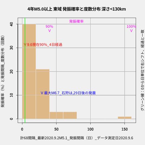 f:id:yoshihide-sugiura:20200908020627p:plain