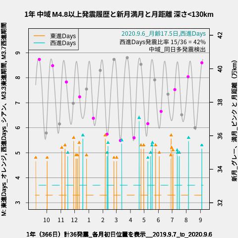 f:id:yoshihide-sugiura:20200908020648p:plain