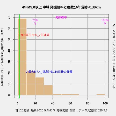 f:id:yoshihide-sugiura:20200908020707p:plain