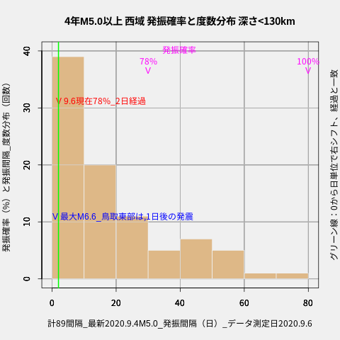 f:id:yoshihide-sugiura:20200908020749p:plain