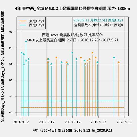 f:id:yoshihide-sugiura:20200913002235p:plain