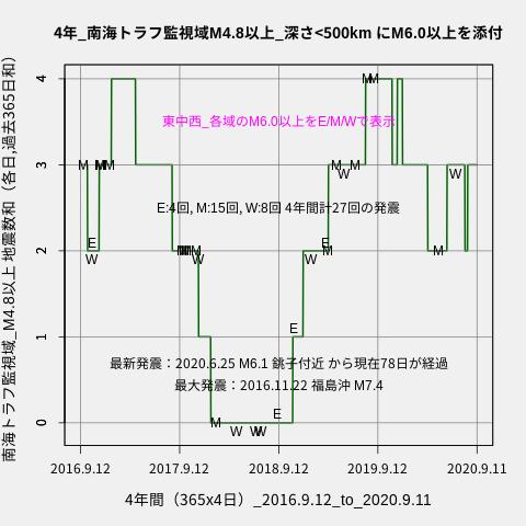 f:id:yoshihide-sugiura:20200913002309p:plain