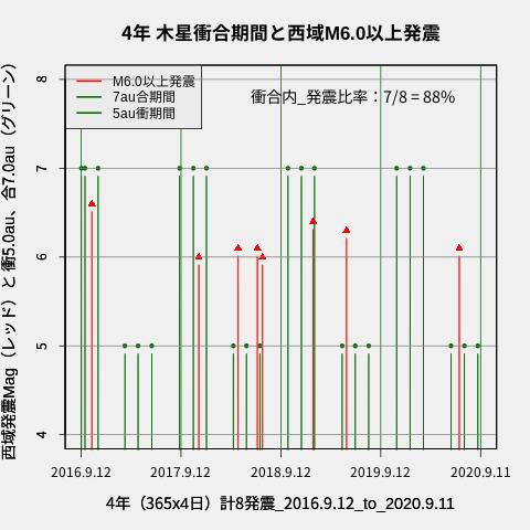 f:id:yoshihide-sugiura:20200913002406p:plain