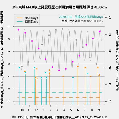 f:id:yoshihide-sugiura:20200913002443p:plain