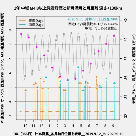 f:id:yoshihide-sugiura:20200913002539p:plain
