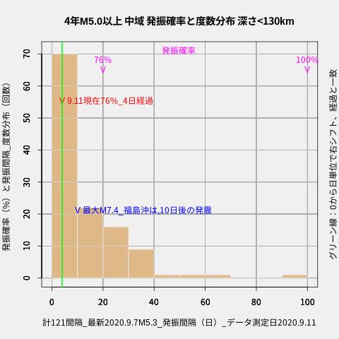f:id:yoshihide-sugiura:20200913002600p:plain