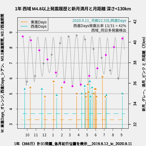 f:id:yoshihide-sugiura:20200913002625p:plain