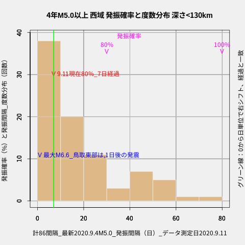 f:id:yoshihide-sugiura:20200913002649p:plain
