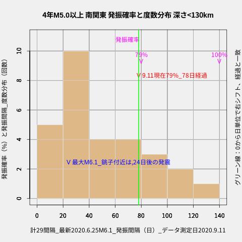 f:id:yoshihide-sugiura:20200913002708p:plain
