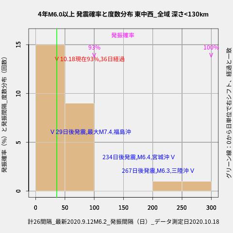 f:id:yoshihide-sugiura:20201020075709p:plain