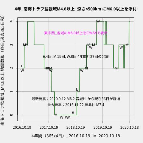 f:id:yoshihide-sugiura:20201020075918p:plain