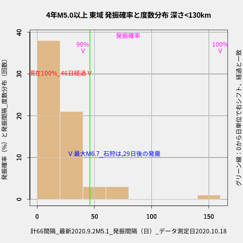 f:id:yoshihide-sugiura:20201020080136p:plain