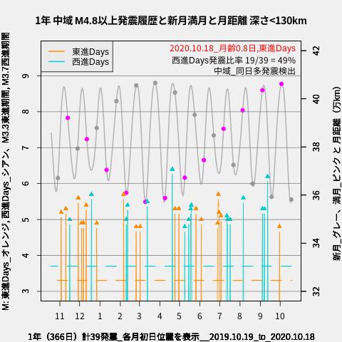 f:id:yoshihide-sugiura:20201020080233p:plain