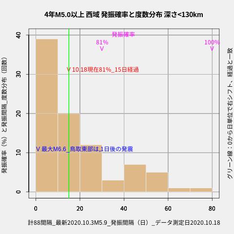 f:id:yoshihide-sugiura:20201020080444p:plain