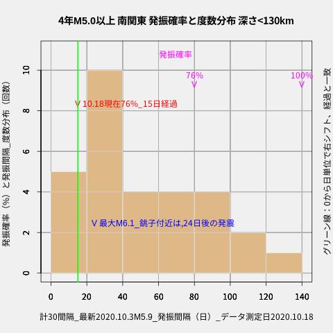 f:id:yoshihide-sugiura:20201020080534p:plain