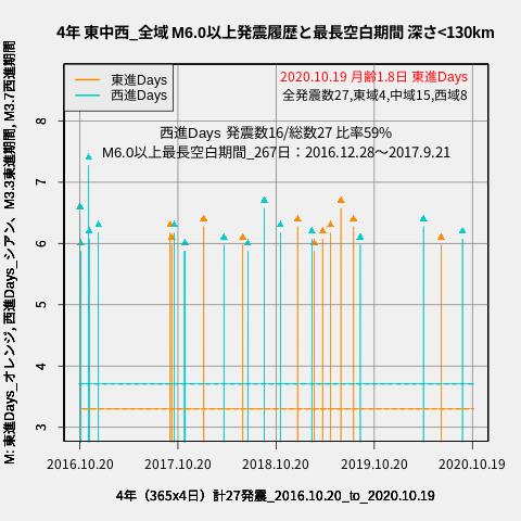 f:id:yoshihide-sugiura:20201021011517p:plain