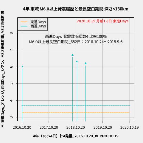 f:id:yoshihide-sugiura:20201021011614p:plain