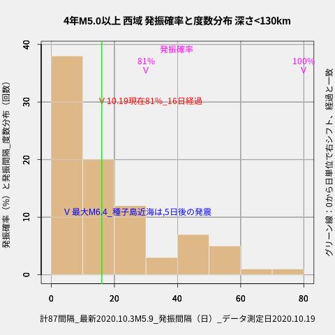 f:id:yoshihide-sugiura:20201021012147p:plain