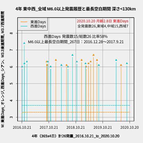 f:id:yoshihide-sugiura:20201022005358p:plain