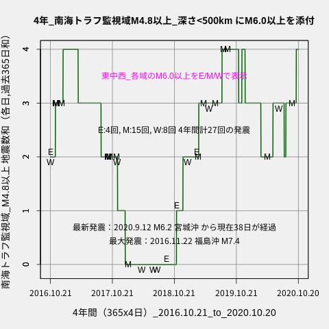 f:id:yoshihide-sugiura:20201022005419p:plain