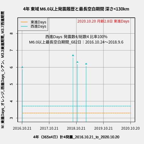 f:id:yoshihide-sugiura:20201022005440p:plain