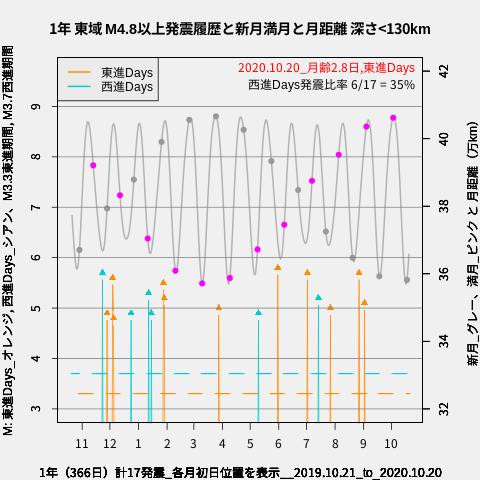 f:id:yoshihide-sugiura:20201022005521p:plain