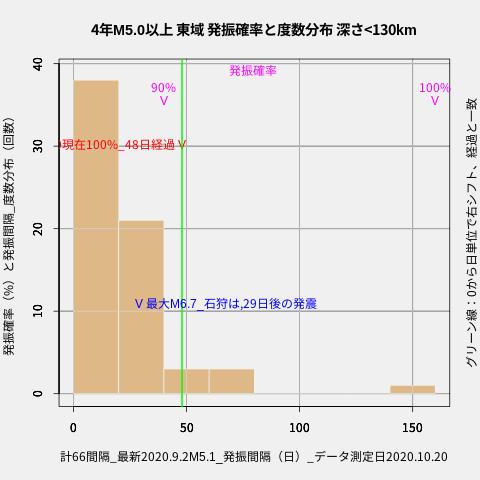 f:id:yoshihide-sugiura:20201022005544p:plain