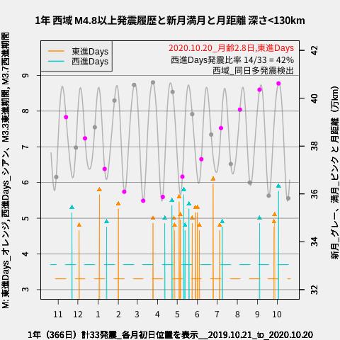 f:id:yoshihide-sugiura:20201022005648p:plain