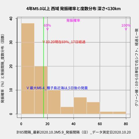 f:id:yoshihide-sugiura:20201022005705p:plain