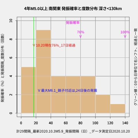 f:id:yoshihide-sugiura:20201022005739p:plain