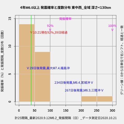 f:id:yoshihide-sugiura:20201023001735p:plain