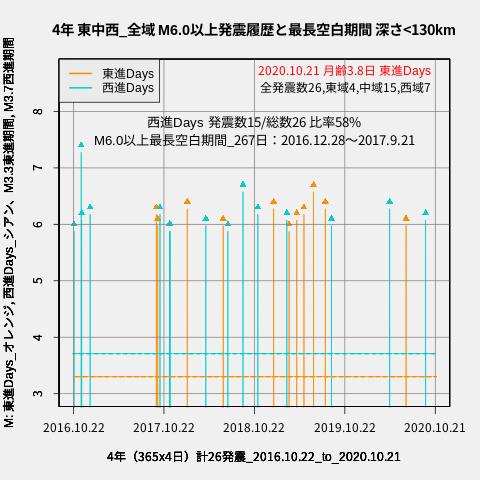 f:id:yoshihide-sugiura:20201023001757p:plain