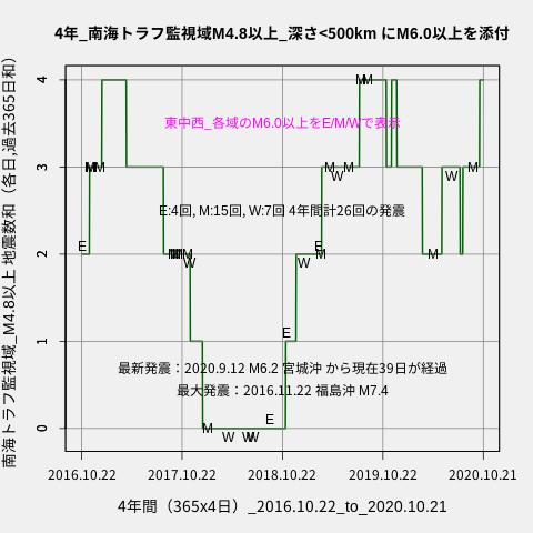 f:id:yoshihide-sugiura:20201023001816p:plain